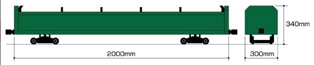 客車1両の寸法